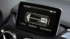 2014 Mercedes-Benz B-Class Electric Drive battery