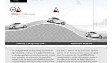 Mercedes-Benz C-Klasse Intelligent Hybrid, 2014: Fully store recuperation energy English