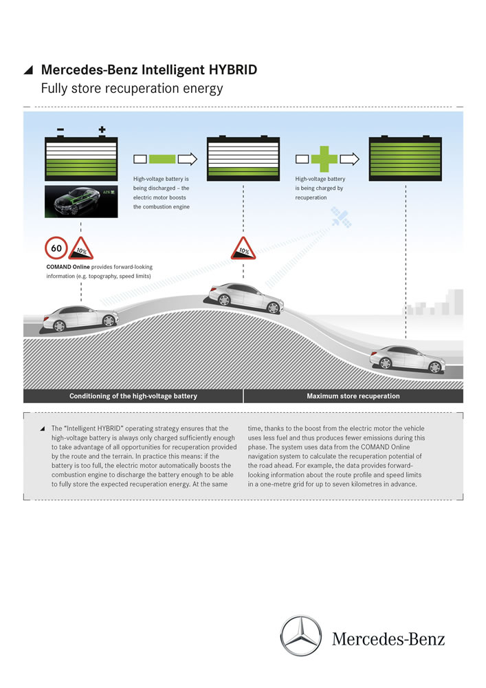 Mercedes-Benz C-Klasse Intelligent Hybrid, 2014: Fully store recuperation energy