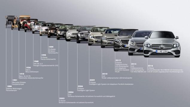Mercedes-Benz E-Class, Lights chronicle