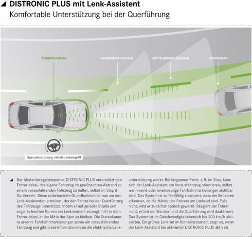 2013 Mercedes-Benz S-Class Technical Details