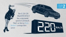 The E 220 CDI BlueEFFICIENCY has a maximum speed of 220 km/h. That's as fast as Boris Becker's average first serve!