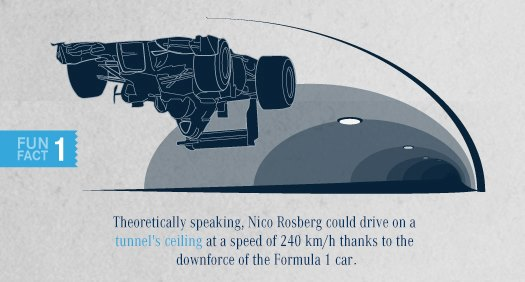 Theoretically speaking, Nico Rosberg could drive on a tunnel's ceiling at a speed of 240 km/h thanks to the downforce of the Formula 1 car.