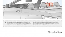 AIRCAP®, a Mercedes-Benz innovation, reduces interior turbulence significantly, creating a sea of warm air (german version)