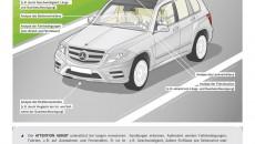 Mercedes-Benz-GLK-12C501_01