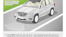 Mercedes-Benz-GLK-12C501_03