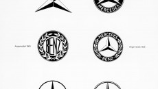 Variations on two brand themes: the sheer variety of trademarks registered by DMG, Benz & Cie. and Mercedes-Benz
