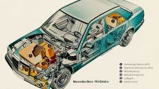 Mercedes-Benz 190 (W 201) model, experimental vehicles with electric drive, diagram: interior.