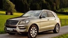 Mercedes-Benz Genuine Accessories: Light-alloy wheels 2015