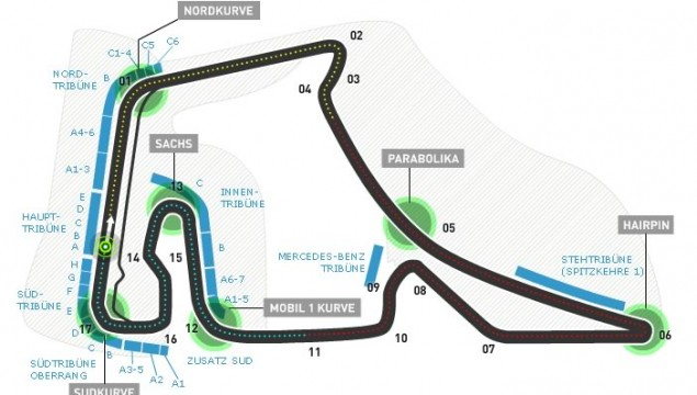 German Grand Prix coarse