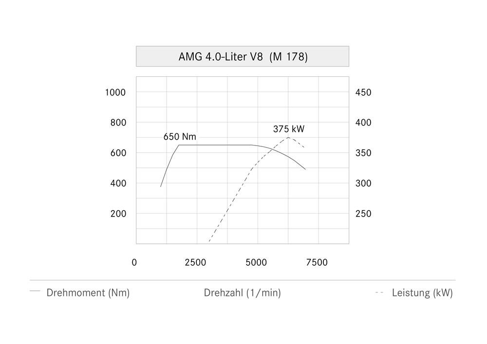 mercedes-amg-gt-14A855