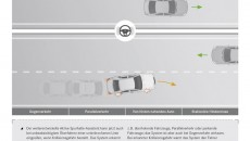 Mercedes-Benz S-Class. Active Lane Keeping Assist: intervention to correct unintentional lane changes even with a broken line