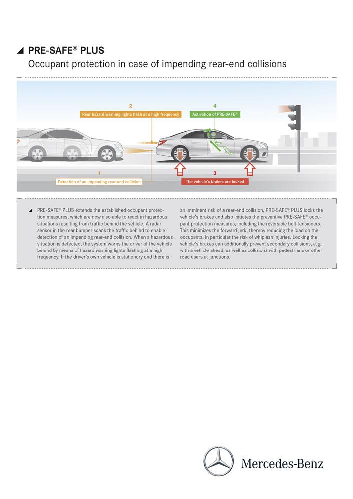 Mercedes-Benz CLS-Class model year 2014, technology, PRE-SAFE Plus